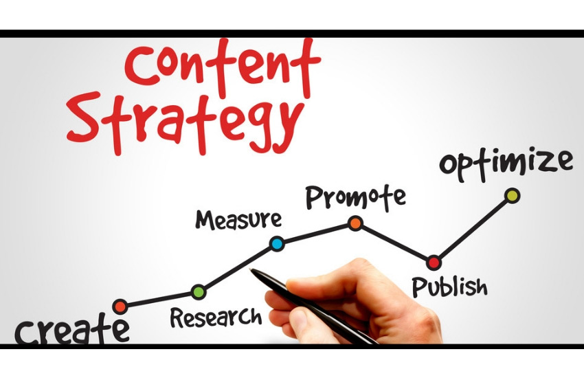 The 3 Missing Links In Your Startup's Content Strategy